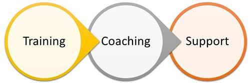 image consultant training roadmap